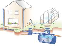 महाविद्यालयांमध्ये, शैक्षणिक संस्थांमध्ये होणार रेन वॉटर हार्वेस्टिंग - Marathi News | Rainwater harvesting will take place in colleges, educational institutions | Latest mumbai News at Lokmat.com