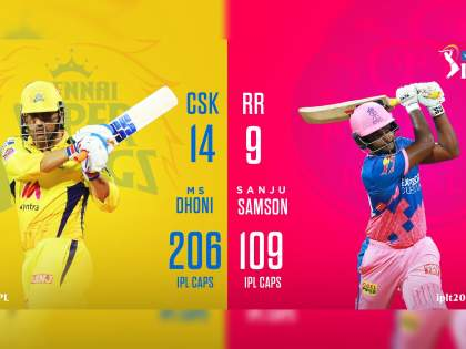 IPL 2021, CSK vs RR T20 Live : RR won the toss and elected to field first, Both teams unchanged | IPL 2021, CSK vs RR T20 Live : राजस्थान रॉयल्सनं नाणेफेक जिंकली, CSKनं ऋतुराजला आणखी एक संधी दिली