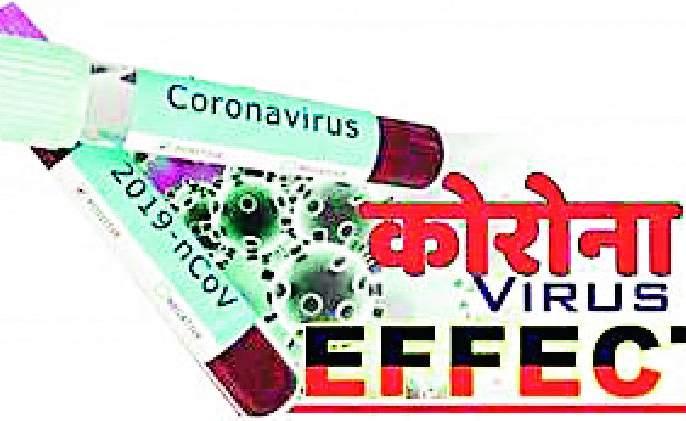 Corona virus effect on marriage ceremony | कोरोना विषाणूचा लग्नसराईला फटका