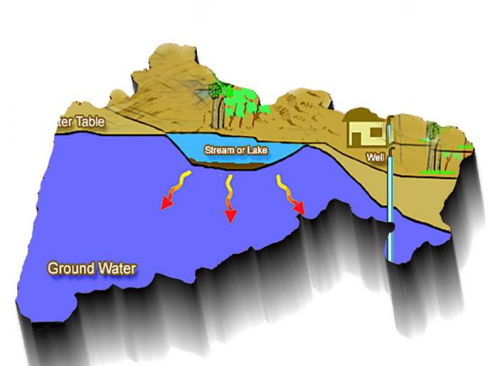 Ready to be a groundwater map of the state   राज्याचा भूजल नकाशा होणार तयार