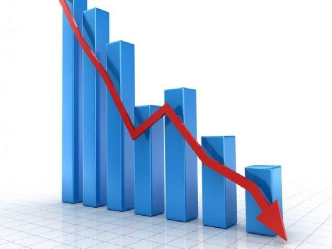 India's GDP projected to fall sharply in the second quarter | अर्थव्यवस्थेसमोरील चिंता वाढली; दुसऱ्या तिमाहीत जीडीपीमध्ये मोठी घसरण होण्याचा अंदाज