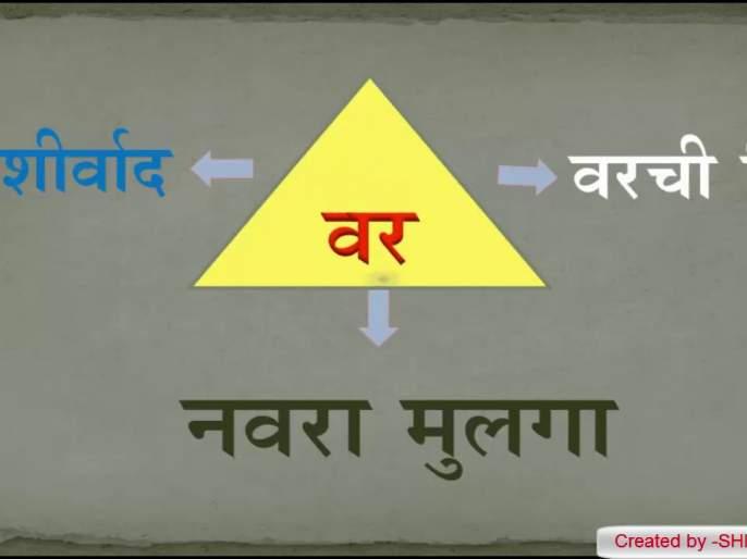 Etc. 5th scholarship exam, subject-maharashtra, element - find different meaning of the same word. | इ. ५ वी शिष्यवृत्ती परीक्षा, विषय-मराठी, घटक - एकाच शब्दाचे भिन्न अर्थ शोधणे.