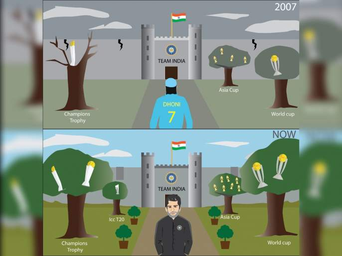 MS Dhoni Retirement: From a boy-wonder to one of India's greatest,You made winning Trophy a habit, Mumbai Indians tweet | MS Dhoni Retirement: मुंबई इंडियन्सनं ट्विट केलं बोलकं चित्र, MS Dhoniच्या चाहत्यांची जिंकली मनं!