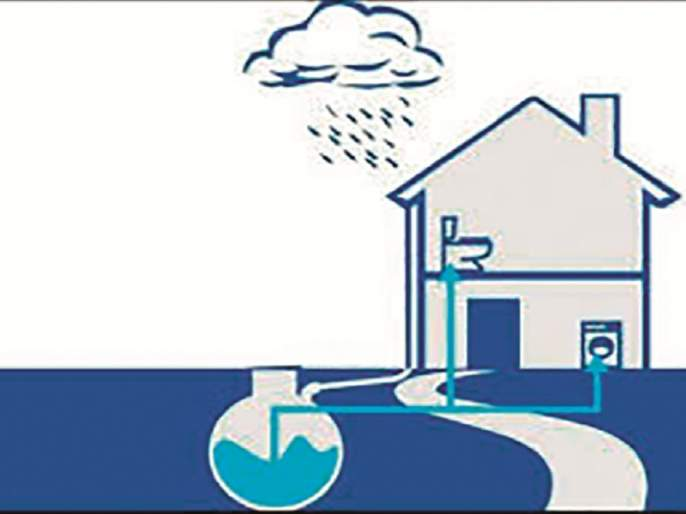 Lost social awareness; In Aurangabad only 6% of homes have rain water harvesting | सामाजिक भान हरवले; औरंगाबादमध्ये केवळ ६ टक्के मालमत्तांमध्येच होतेय जलपुनर्भरण