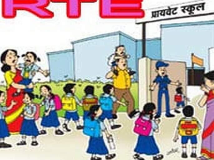 RTE: One thousand students will benefit from extention of deadline | आरटीई: एक हजारावर विद्यार्थ्यांना होणार मुदत वाढीचा फायदा
