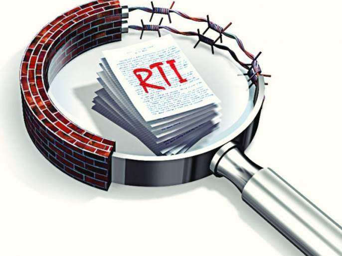 Gain 600 applications from RTI from Mangala | मांगलेकडून 'आरटीआय'चे ६०० अर्ज हस्तगत