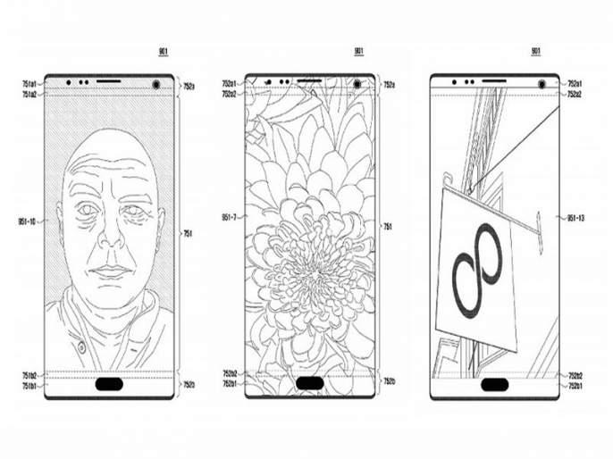 Future Samsung smartphones could feature selfie camera under the display, patent suggests | स्मार्टफोनच्या डिस्प्लेखाली असेल सेल्फी कॅमेरा