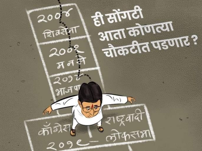Vidhan sabha 2019 : Bjp post cartoon on Raj Thackeray; asking stand about Mns this time | ही सोंगटी कुणाची?... भाजपानं राज ठाकरेंना डिवचलं; विधानसभेचं बिगुल वाजताच 'कार्टुन' काढलं!