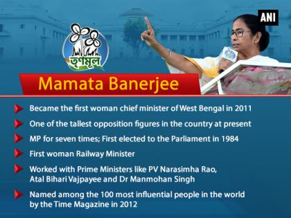 Mamata Banerjee: From Bengal's daughter to nation's Didi   Mamata Banerjee: From Bengal's daughter to nation's Didi