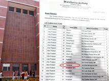 बीजेपी भूल गई अपना ही रखा 'प्रयागराज' नाम, लोकसभा चुनाव 2019 के उम्मीदवारों की लिस्ट में लिखा- इलाहाबाद