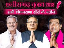छत्तीसगढ़ चुनावः सत्ता में वापसी की ओर कांग्रेस, देखें सभी 90 सीटों पर विजयी उम्मीदवारों की सूची