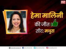 Lok Sabha Election 2019: मथुरा से हेमा मालिनी ने जीत की हासिल, आरएलडी के कुँवर नरेंद्र सिंह को हराया