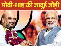 Narendra Modi Birthday Special: पीएम मोदी से पहली बार कैसे मिले थे अमित शाह, जानें इनकी दोस्ती के रोचक किस्से