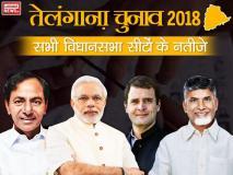 तेलंगाना चुनावः सत्ता में दोबारा लौटेंगे के चंद्रशेखर राव, जानें सभी 119 सीटों पर विजयी उम्मीदवारों की सूची
