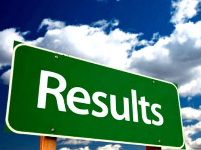 upbasiceduboard.gov.in uptet 2018 results declared today | जारी हो गए हैं UPTET Result 2018 के परिणाम, upbasiceduboard.gov.in देखें अपना रिजल्ट
