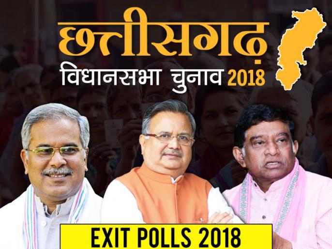 Chhattisgarh Assembly Election Exit Polls Results 2018 as per survey: BJP leading, Congress trailing | छत्तीसगढ़ Exit Polls: छत्तीसगढ़ में चौथी बार सत्ता में वापसी करेगी बीजेपी? अजीत जोगी बन सकते हैं किंगमेकर!