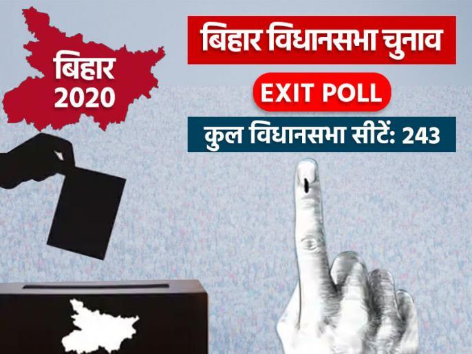 Republic Tv-jan ki baat Exit Poll numbers says mahagathbandhan may win with 118-138, NDA-91-117 & LJP-5- | Republic Tv-jan ki baat Exit Poll: 138 सीटें जीत सकता है महागठबंधन, बहुमत से दूर NDA, चिराग पासवान की स्थिति बेहतर