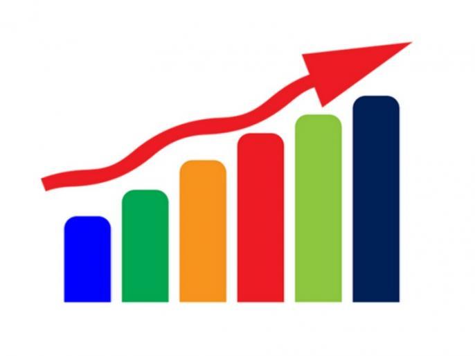 Growth rate will be increased by increasing import and export | आयात घटाने और निर्यात बढ़ाने से बढ़ेगी विकास दर