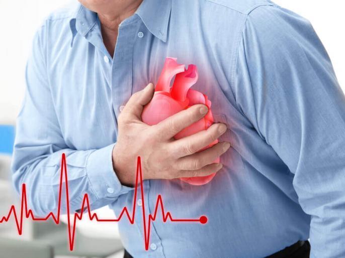 COVID-19 effect: study claim If you have a heart attack while battling the coronavirus, doctors may not be able to save you | COVID-19 effect: वैज्ञानिकों का दावा, कोरोना मरीज को अगर आ गया हार्ट अटैक तो बढ़ सकता है मौत का खतरा
