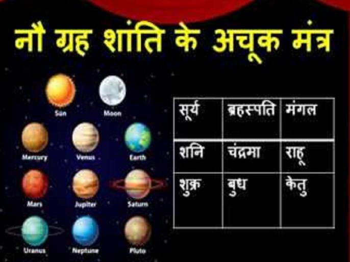 These nine mantras of nine planets are a boon for you know these amazing benefits | आपके लिए वरदान हैं नौ ग्रहों के ये नौ मंत्र, जानें ये चौंका देने वाले फायदे
