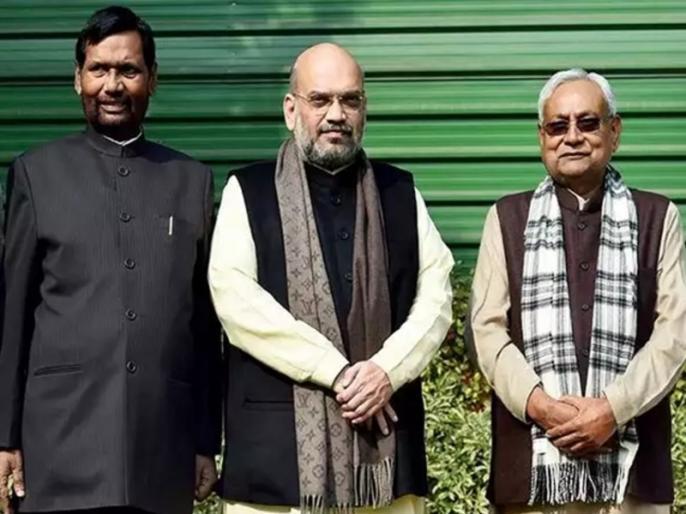 In the absence of alternative, JD(U) and shivsena is keeping alert | विकल्प के अभाव में संभलकर कदम रख रही है जदयू, असमंजस में शिवसेना!