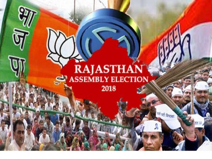 BJP nepotism in Rajasthan assembly election, here is the reason | राजस्थान में रिश्तेदार ही जिताऊ उम्मीदवार! भाई-भतीजावाद से कैसे मुक्त होगी भाजपा?