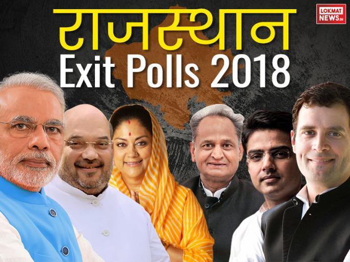 Rajasthan Assembly Election Exit Polls 2018 as per Chanakya survey, India Today, ABP : Congress leading BJP trailing | राजस्थान Exit Polls 2018: कांग्रेस को मिल सकता है पूर्ण बहुमत, बीजेपी का हो सकता है सूपड़ा साफ, जानिए सीटों पूरा आंकड़ा