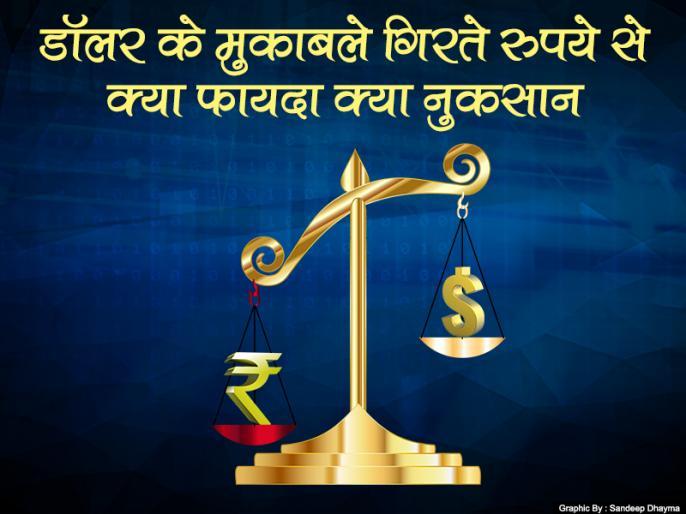 Rahees singh blog: Rupee depreciation of the economy | अर्थव्यवस्था की सेहत को बयां कर रहा रुपया