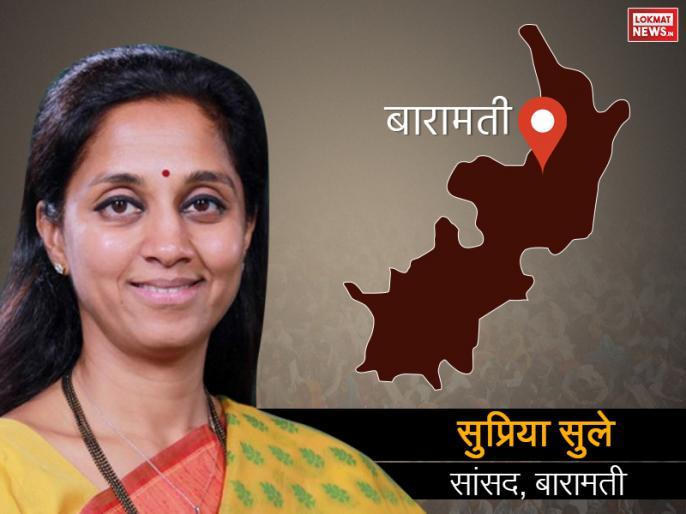 Maharashtra: Sharad Pawar daughter Supriya Sule third time to contest Lok Sabha Election from Baramati Seat in 28 years long Political legacy | महाराष्ट्र: बारामती लोकसभा सीट पर 28 वर्षों से पवार परिवार का कब्जा, तीसरी बार सुप्रिया सुले मैदान में