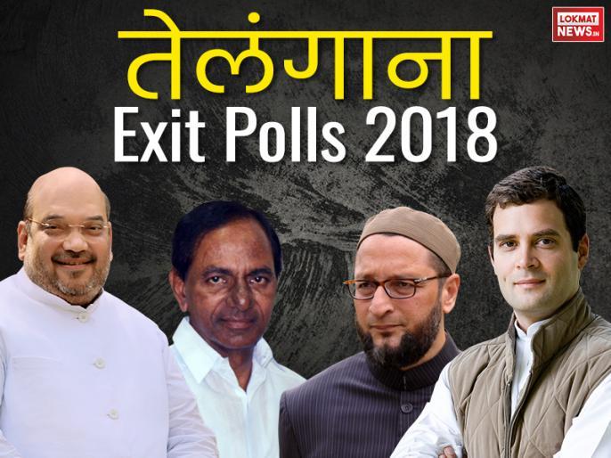 Telangana Assembly Election Exit Polls results 2018 as per survey: TRS getting majority Congress trails | तेलंगाना Exit Polls: बीजेपी-कांग्रेस नहीं ढहा पाएंगे के चंद्रशेखर राव का किला, टीआरएस फिर बनाएगी सरकार