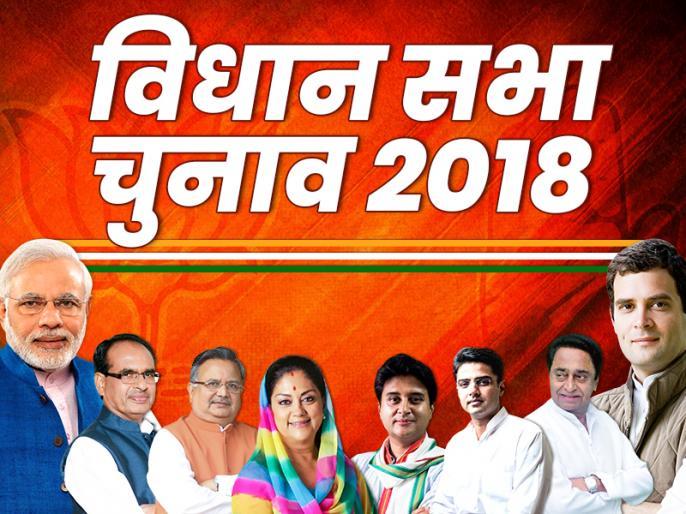 Opinion Poll on Assembly Election: Congress will win MP Rajasthan, BJP will save CG | ताजा सर्वे में नया दावाः राजस्थान में बीजेपी को मिलेंगी बस 45 सीटें, एमपी भी कांग्रेस जीतेगी