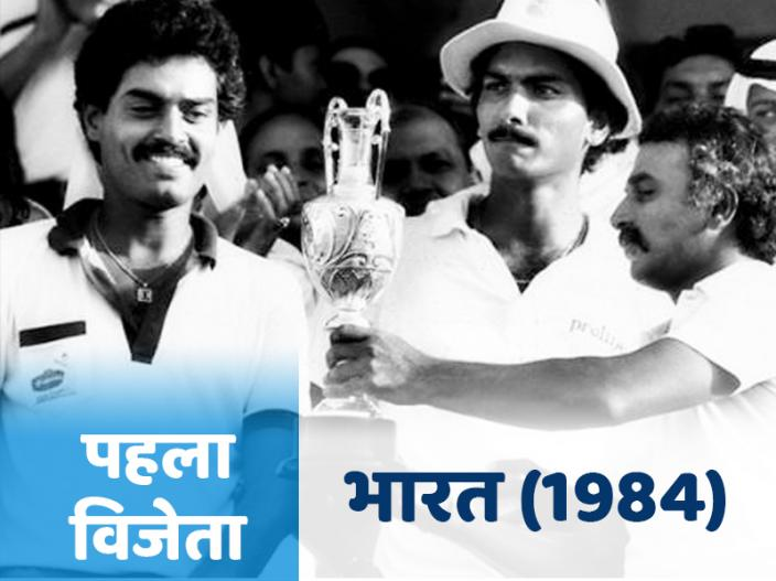 In Photos: Asia Cup history and unknown interesting facts |