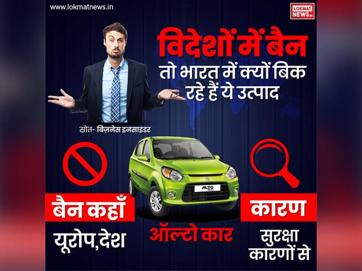 Things which are banned in foreign countries but sold in Indian Market |