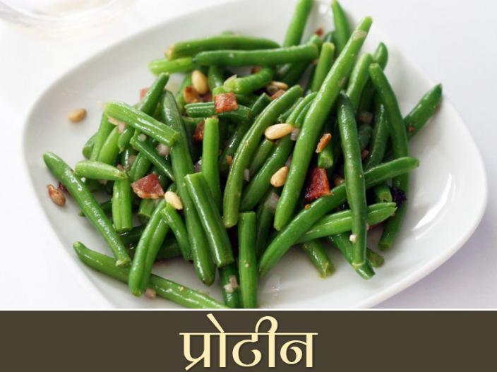 Veg Vs Non Veg Protein: significance, importance, benefits and amino profile in Hindi |
