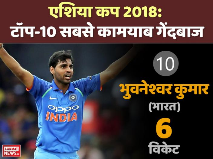 Rashid Khan to Kuldeep Yadav, Top 10 bowlers List |
