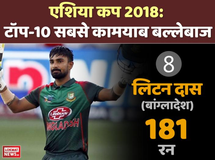 Asia Cup 2018: Shikhar Dhawan to Rohit Sharma, Top 10 Batsmen List |